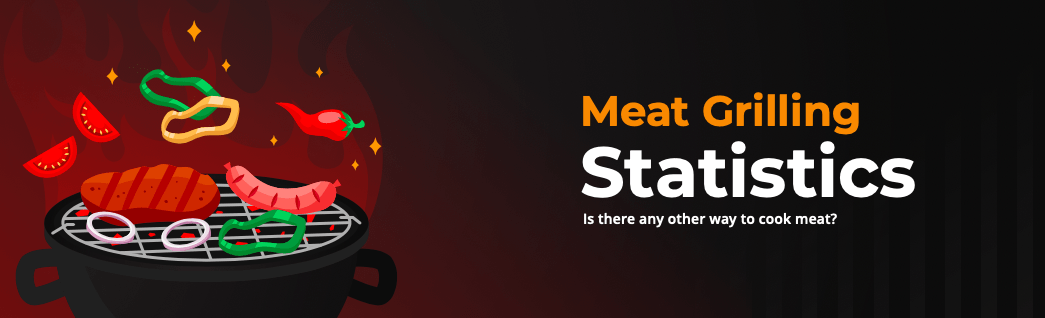 meat statistics
